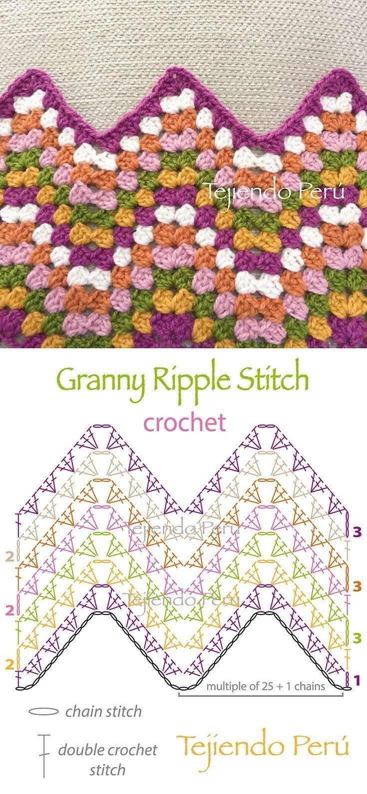 Crochet Zig Zag Pattern Crochet Patterns With Diagrams