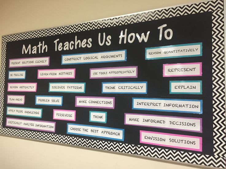 Math Teaches Us How To... Great bulletin board for a math classroom!