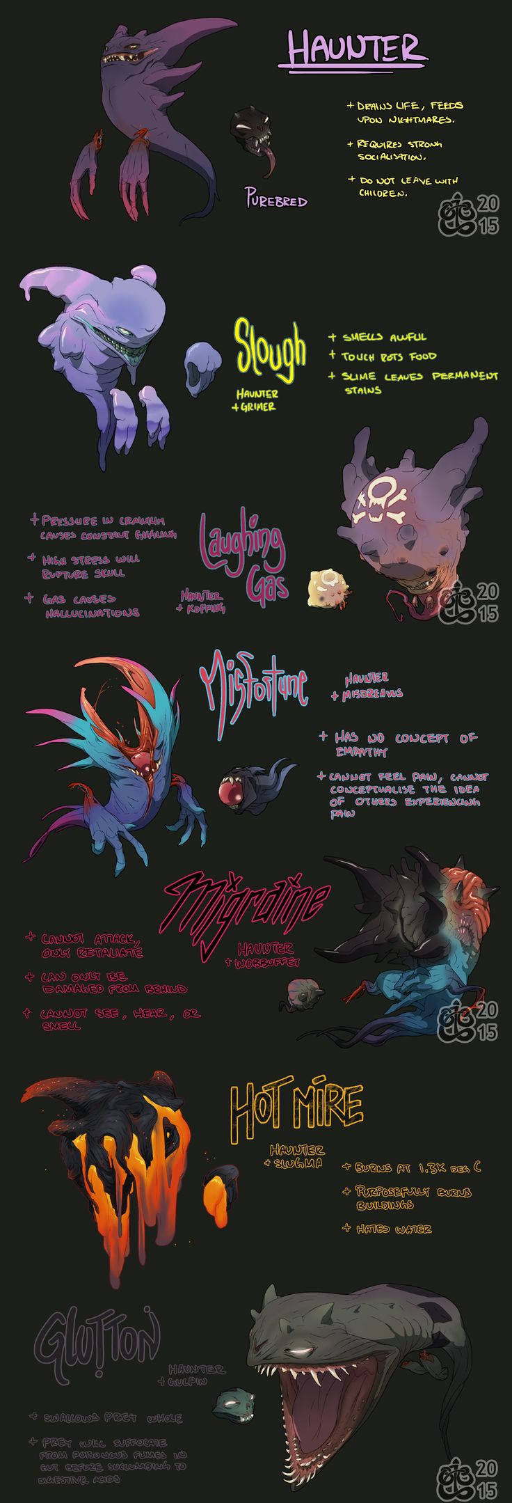 Pokemon Crossbreeds: Gastly and Haunter w other pokemon in egg group 'amorphous' (by extra-vertebrae on tumblr)