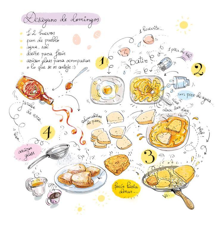 Cartoon Cooking: Pan de ayer…alegría por la mañana:)