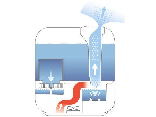 U700 BONECO System Illustration
