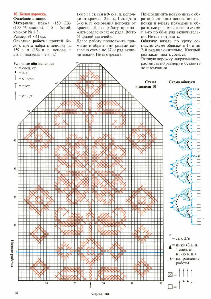 40 best images about napperon crochet filet on pinterest - Napperon crochet chemin de table ...