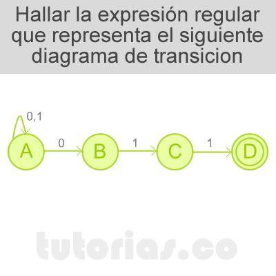 http://tutorias.co/hallar-expresion-regular-a-partir-de-un-diagrama-de-transicion/