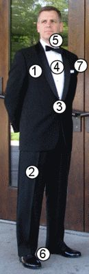 Correct black tie is defined by its seven components