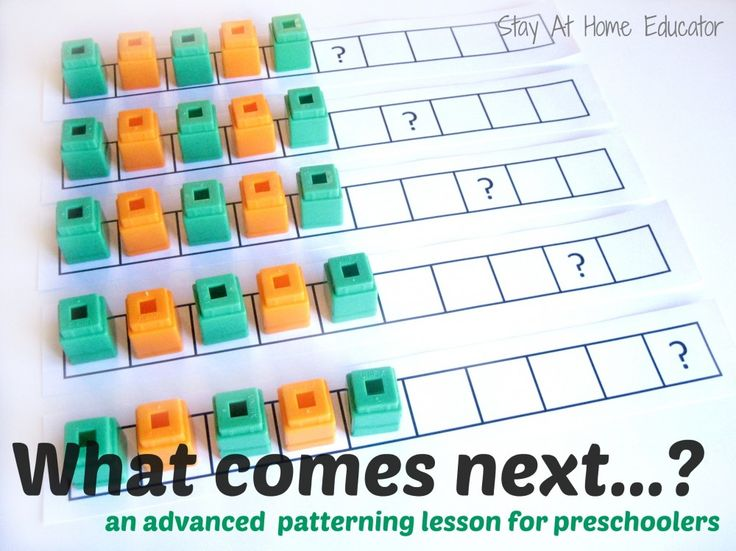 Preschoolers typically get a lot of exposure to patterning.  In my preschool, we make patterns when doing calendar time, we practice patterns on our math concept board, and we play pattern games wh...