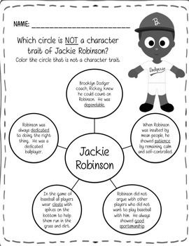 JACKIE ROBINSON FREEBIE SS2H1 GEORGIA HISTORICAL FIGURES - 2nd Grade Social Study standard SS2H1, is about Jackie Robinson and his contributions to the state of Georgia and our nation.  This FREEBIE includes a character map about his characteristic traits.