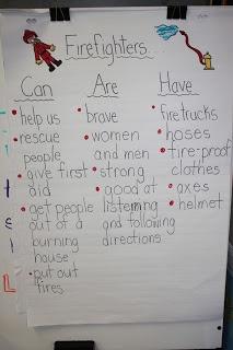 Community Helpers: Firemen!  Kindergarten and Kate Spade