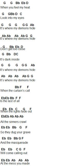 Flute Sheet Music: Demons It can also be used for oboes most of the time they have the same notes.