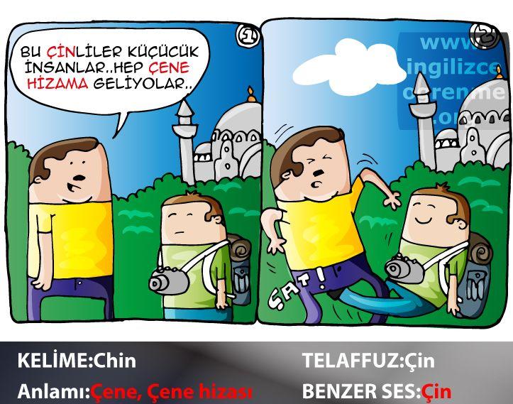 Chin Türkçe anlamı nedir?