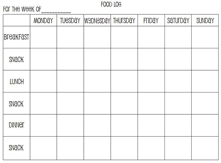 weekly food diary template printable koni polycode co