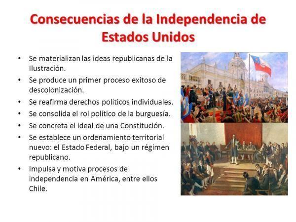 Independencia De Los Estados Unidos De America Resumen Corto Estados Unidos De America Independencia De Estados Unidos Estados Unidos