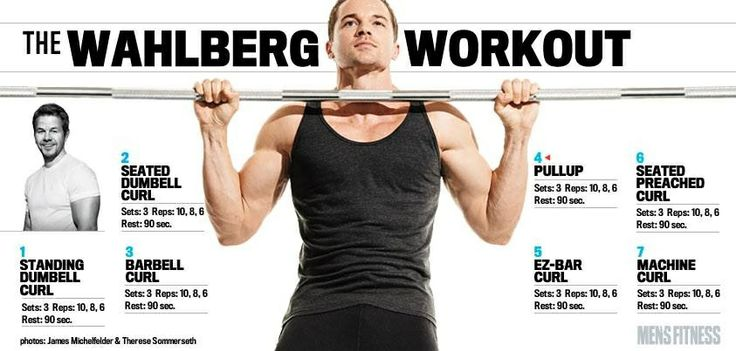 Mark Wahlberg Workout | Health and Fitness | Pinterest