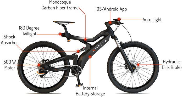 Nireeka Carbon E Bike Early Bid Costs 799 Usd Bicycle Bike Ebike