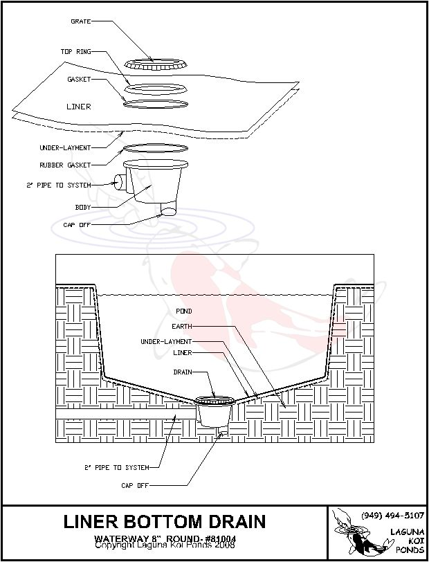 23 best images about 2016 pond redo on pinterest above for Pond filtration system diagram