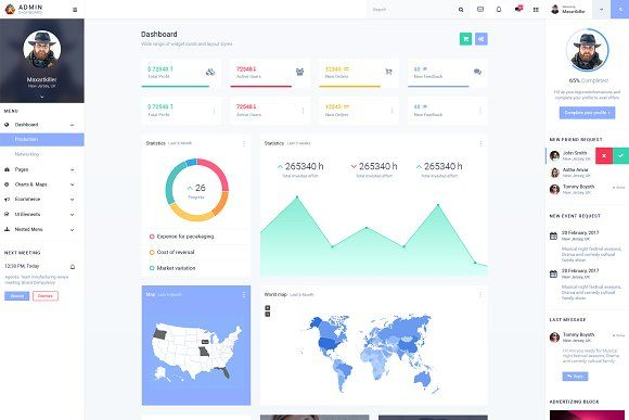 Pin On Ui Ux Kits And Website Templates