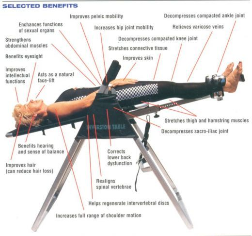 The simplest explanation of inversion therapy is this: You either hang upside down or at an inclined angle so the pressure of gravity on your spinal column is relieved. The simplest explanation of inversion table benefits is: Less gravitational pull on your spinal column means less pressure on your spinal discs, nerves and joints.