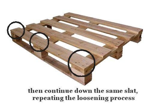 Disassemble A Wooden Shipping Pallet. Use a pry bar between the boards to loosen the nails.