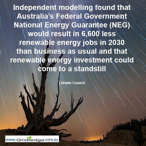 Independent modelling found that Australias Federal Government National Energy Guarantee (NEG) would result in 6600 less renewable energy jobs in 2030 than business as usual and that  renewable energy investment could come to a standstill  The Governments energy scheme could lead to renewable energy investment and jobs grinding to a halt while it should be doing the exact opposite.  Yet again we see the importance of an independent voice in holding the Government to account.  The EY research…