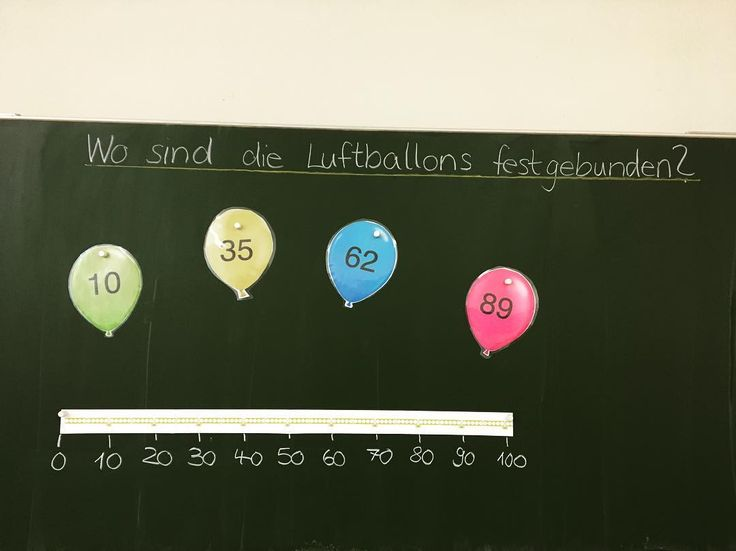Das haben wir heute in Mathe gelernt ☺️! #inst…