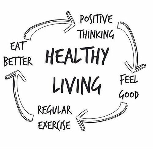 Exercise may sound like a terrible burden but trust me it's worth it. It may be tough at first but your mental health will get better, I promise. And if that's not enough it has been scientifically proven that exercise releases happy hormones