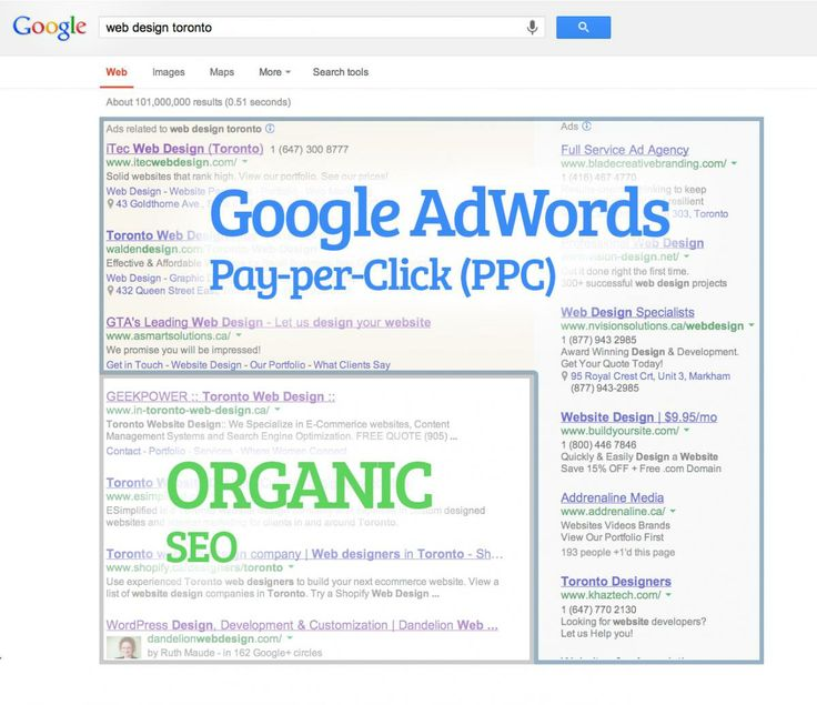 Search Engiine Optimization and Pay-Per-Click (PPC) campaigns and highly targeted AdWords campaign.