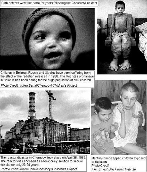 Children of Chernobyl