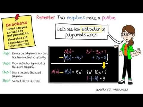 Addition and subtraction of polynomials.
