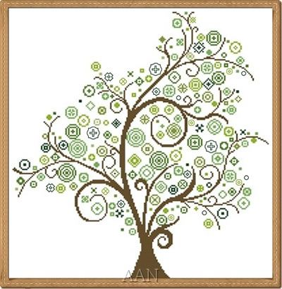 Albero Dei Dubbi - Alessandra_Adelaide_Needleworks Pattern. I would like to add names to the leaves if I could