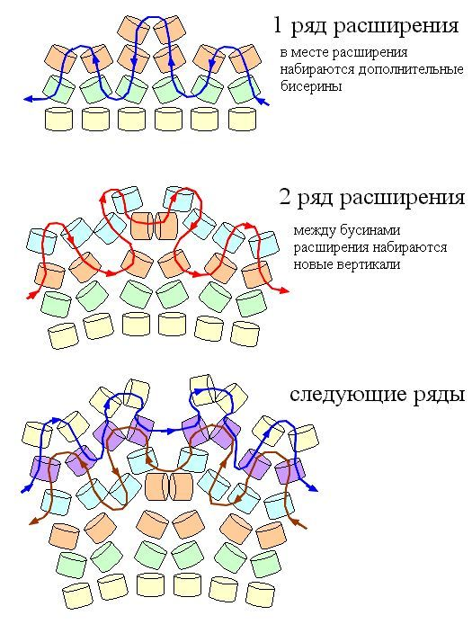 Схемы базового плетения «ндебеле». Обсуждение на LiveInternet - Российский Сервис Онлайн-Дневников