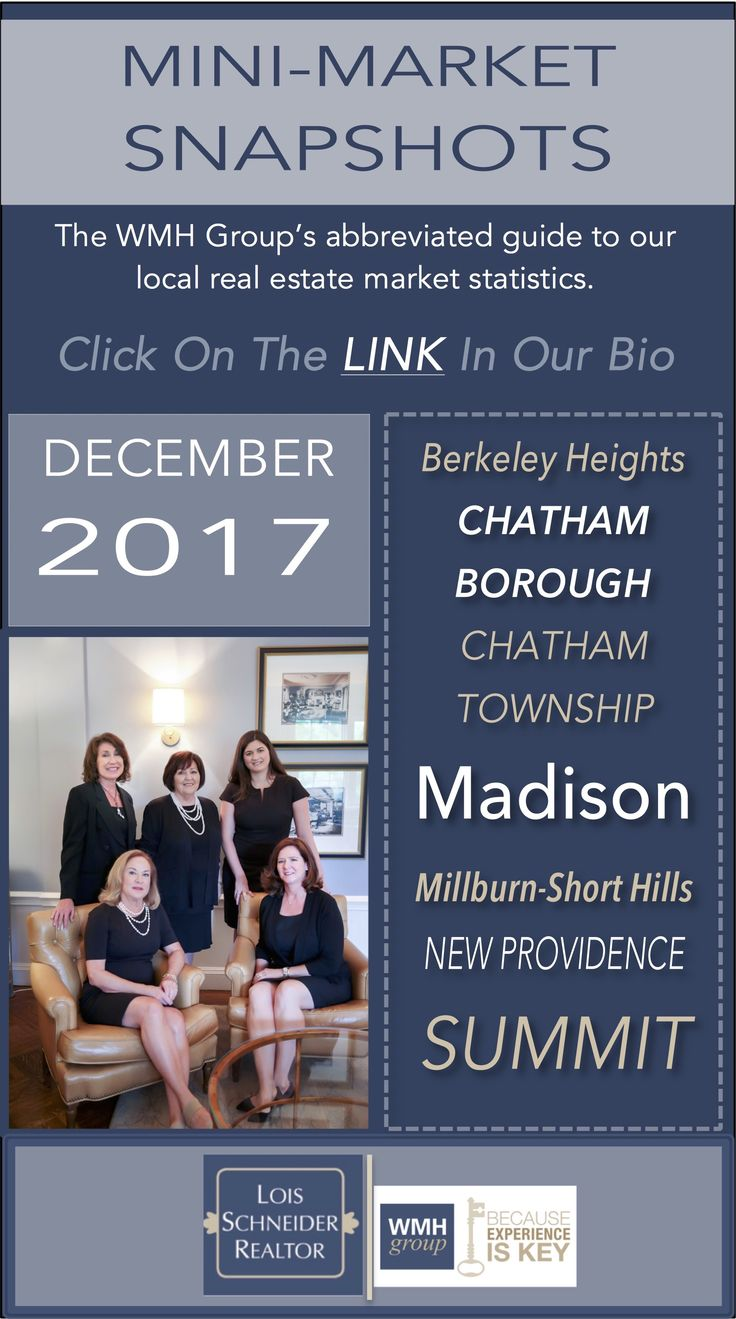 DECEMBER 2017 - WMH GROUP AT LOIS SCHNEIDER REALTOR - INSTAGRAM STORY - MINI-MARKET SNAPSHOTS, 908.376.9065, thewmhgroup.com, wmhgroup@lsrnj.com, 431 Springfield Avenue, Summit, NJ, 07901, Market Statistics, Buying a Home in Summit, Summit Real Estate, New Jersey Real Estate, For Sale, Market Data, Realtor