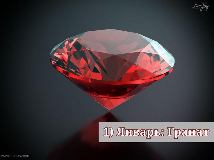Какой камень предназначен для вас по дню рождения?
