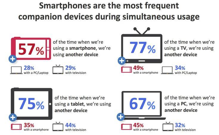 multi screen behavior - Google 搜尋