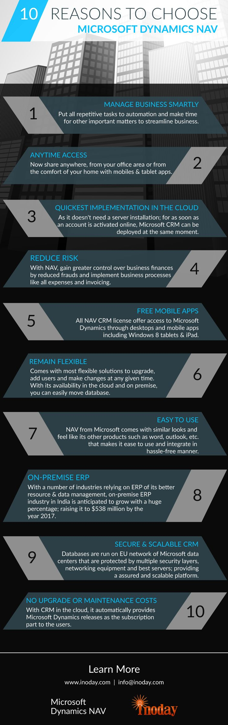 10 important reasons to choose #Microsoft #Dynamics #NAV for growing business. http://inoday.com/navision-microsoft-dynamics/