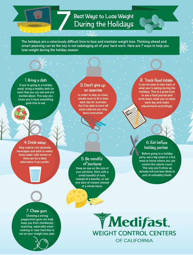 10 best Medifast Tips for Success images on Pinterest   California ...