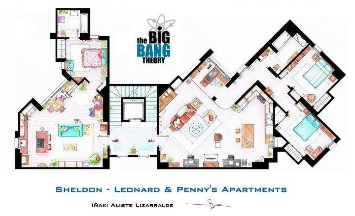 floor plan of Sheldon/Leonard and Penny's apartments.
