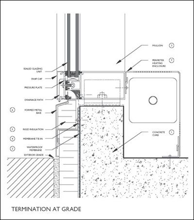 541 Best A Construction Drawings Images On Pinterest
