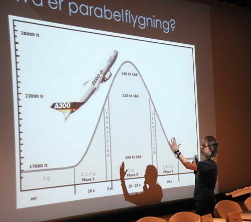 Lecture at the Norwegian Museum of Science and Technology