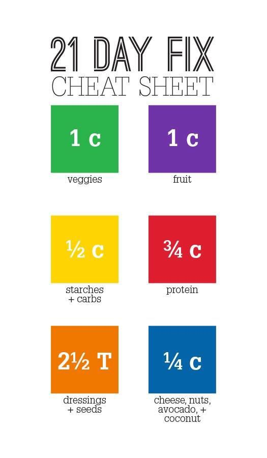 43 best 21 day fix images on Pinterest Exercises, Healthy living - 21 day fix spreadsheet