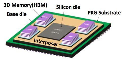 인텔이 올해 상반기 내놓을 인공지능용 중앙처리장치(CPU) '레이크 크레스트' 구조./ 너바나 홈페이지