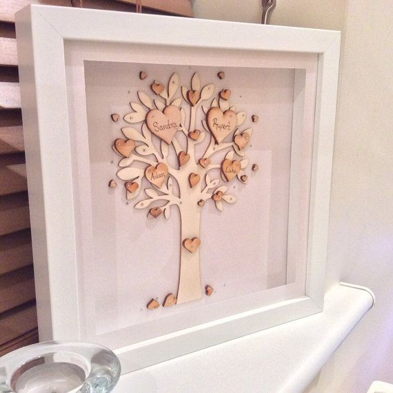Personalised Family Tree Picture Up to 4 by ThePurpleOwlTree