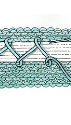 Strikkeskole 28: Sy elastik i taljen | Familie Journal