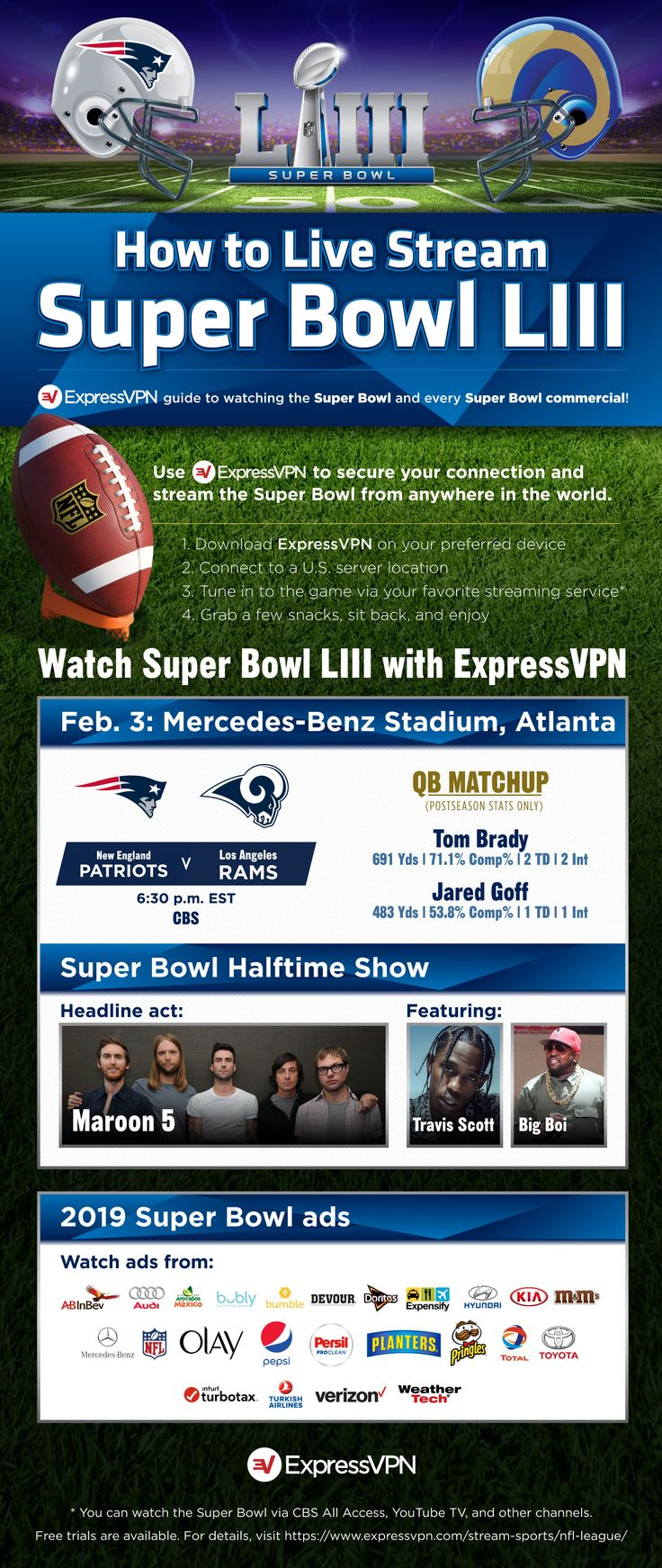 How to Watch NFL Game Pass International With a VPN Nfl
