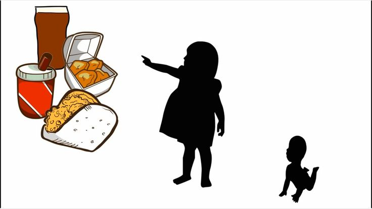 Learn more on Childhood Obesity and How To Fight It.