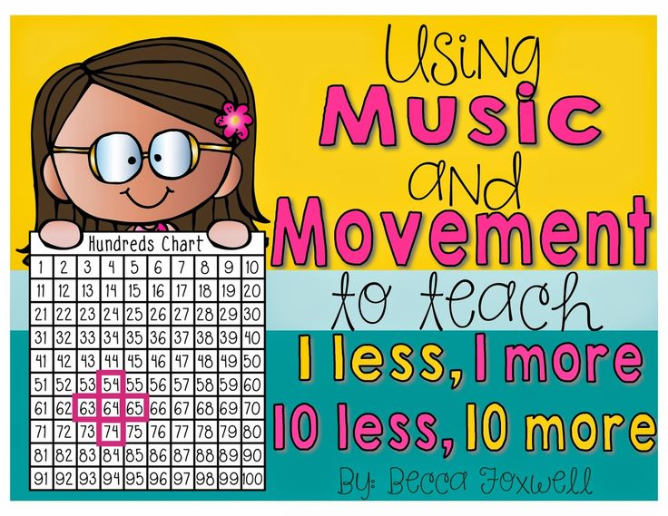 Music in the classroom is so powerful! This includes a song and video to teach your students!