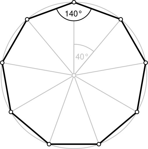 Regular Polygon: a polygon that is equiangular (all angles equal) and equilateral (all sides same length); may be convex or star (self-intersecting); internal angle: (n-2) x 180/n