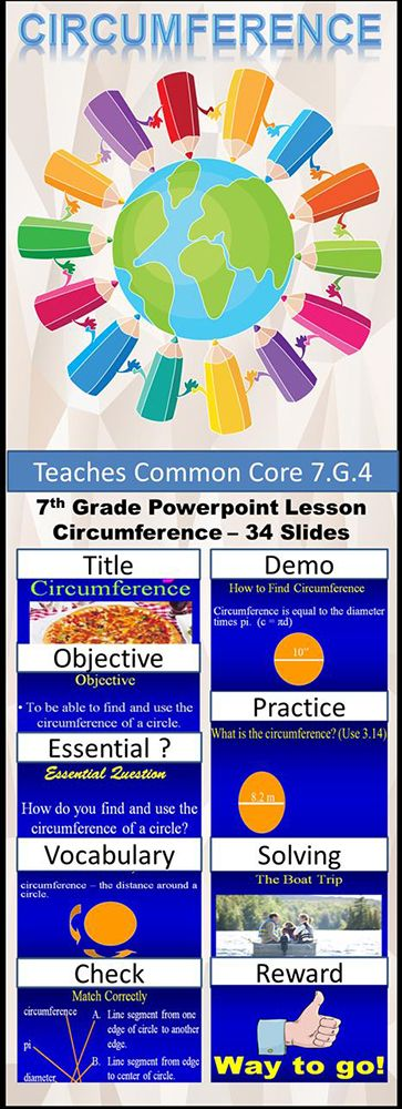 Seventh Grade Geometry 5 - Circumference teaches students the formula for finding the circumference of a circle and use that information to solve problems.  To see this product click Visit.
