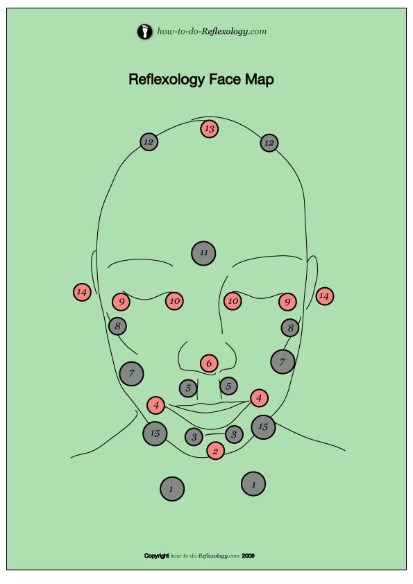 Facial Pressure Point Massage Chart. Closest thing I've seen to the one I got (and lost) in massage school way back when. So simple, so relaxing.