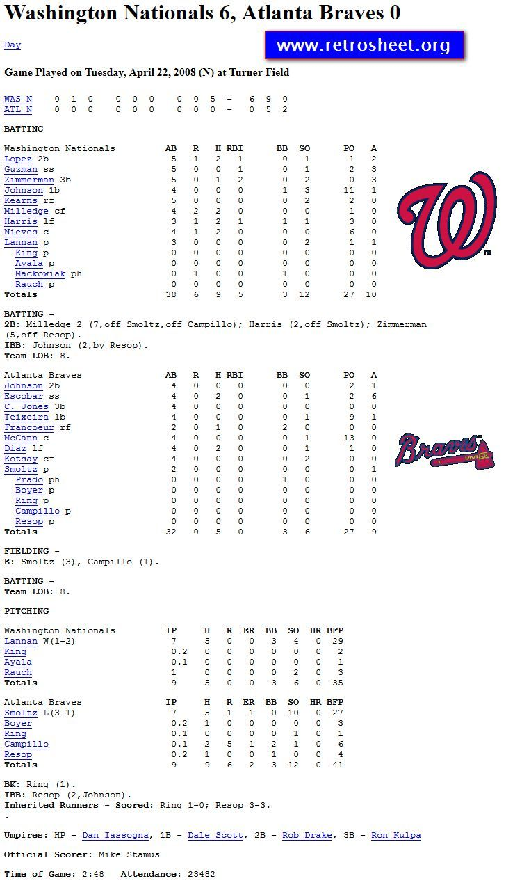 April 22, 2008: The Nationals defeat Atlanta at Turner Field, John Lannan gets the W and John Smoltz takes the loss and reaches his 3000th career SO with 10 SO in the game