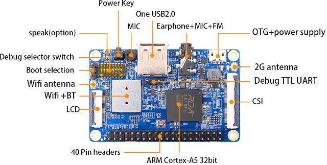僅か9ドルのIoT開発デバイス「Orange Pi 2G-IoT 」 | Maker is You!