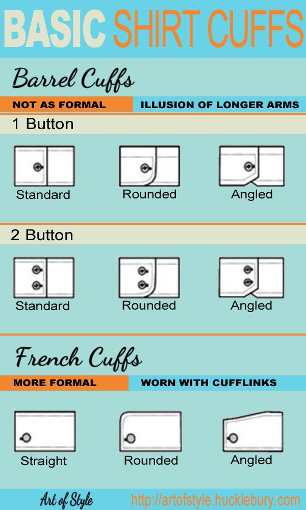 Shirt Cuffs 101 #Infographics — Lightscap3s.com